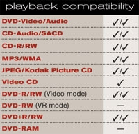 Samsung DVD-HD841 playback