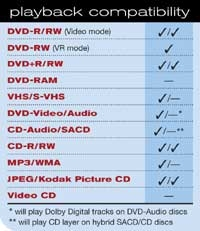 GoVideo-playback-table.jpg