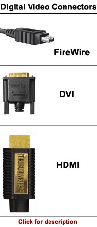 Basic Cable: Digital Video Connectors