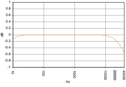 Bottlehead-graph_5.jpg