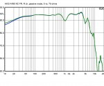 K 490 NC, Frequency Response at 5 and 75 Ohms
