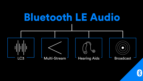 Bluetooth Headed for a Major Upgrade