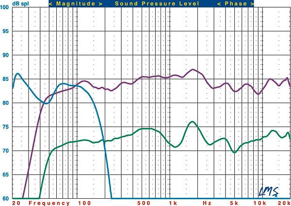 SVS Ultra vs Sierra-1 vs KEF Q350 vs      - AVS Forum   Home
