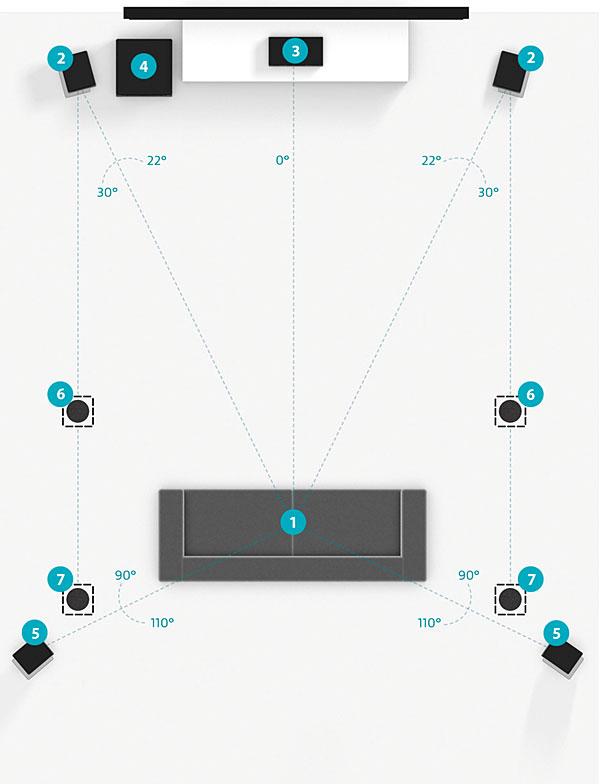 The Ultimate Test Dolby Atmos Vs Dolby Atmos Sound