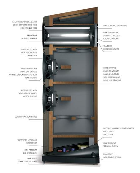 Naim Ovator S-600 Speaker