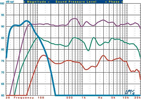 klipsch rb 81 speaker system ht labs measures sound vision. Black Bedroom Furniture Sets. Home Design Ideas