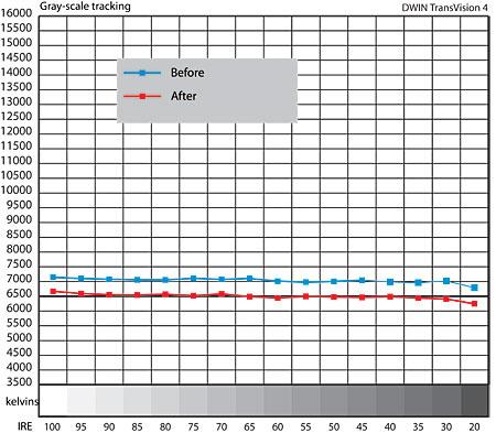 1080p overscan test pattern generator