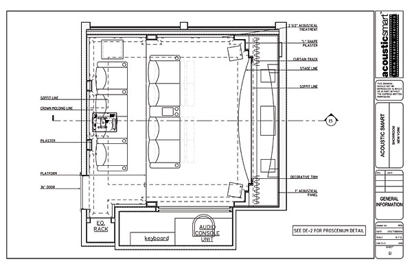 Garage home theater part i sound vision for House plans with theater room