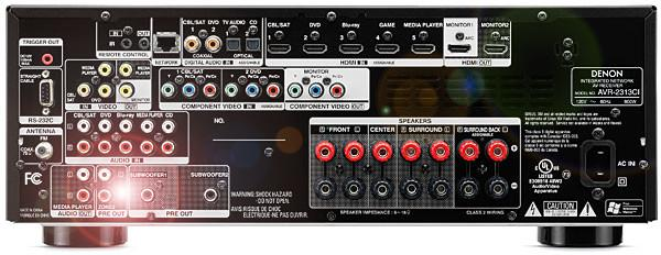 Is it a Waste to Connect an Outboard Amplifier to My