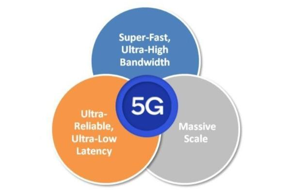 Report: Americans Skeptical About 5G