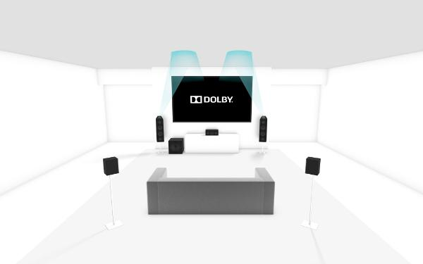 Can I Build A Dolby Atmos Theater Using All In Ceiling Speakers