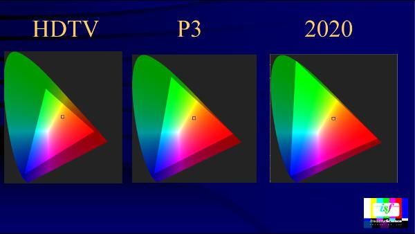 Train Rec: Confusion Abounds Over Color Gamut   Sound & Vision