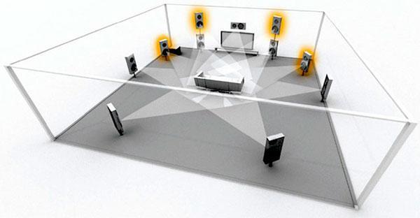 speaker setup