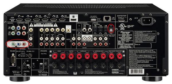 Ask S Amp V Sound Amp Vision
