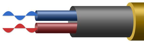 Balanced Input Cable : Balanced output to unbalanced input sound vision