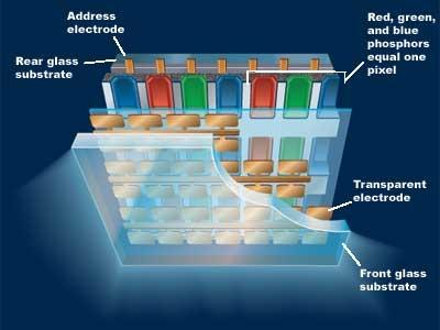 inner workings inside a plasma screen sound vision