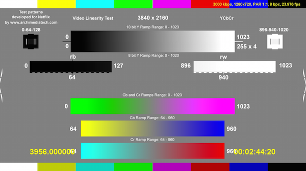 can my tv display 10 bit color sound vision