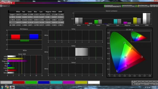 Review: SpectraCal CalMan5 Calibration Software and DPG-2000 Pattern