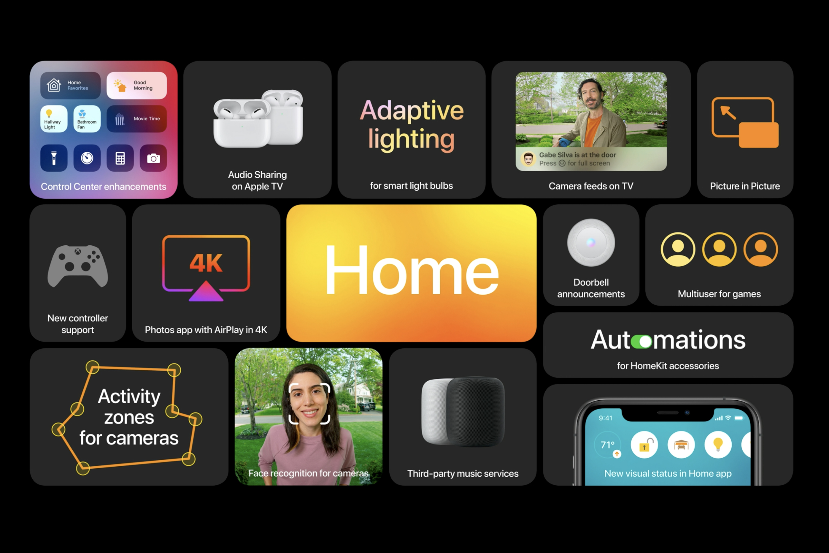 Apple Wwdc Airpods Sharing Spatial Audio 4k Youtube And More Sound Vision